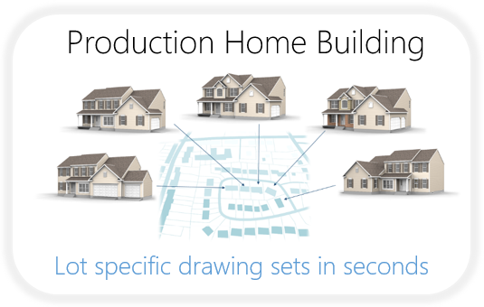 Production Home Building